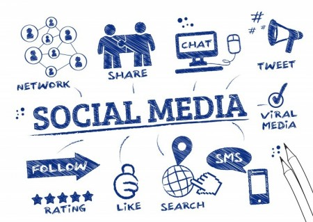 Social Media Optimization, Marketing soziale Netzwerke